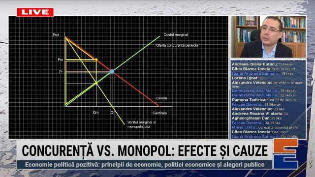 Embedded thumbnail for Concurență vs. monopol: efecte, cauze și politici